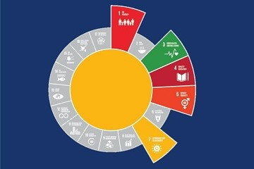 Discussion paper: Energy Access Projects and SDG benefits